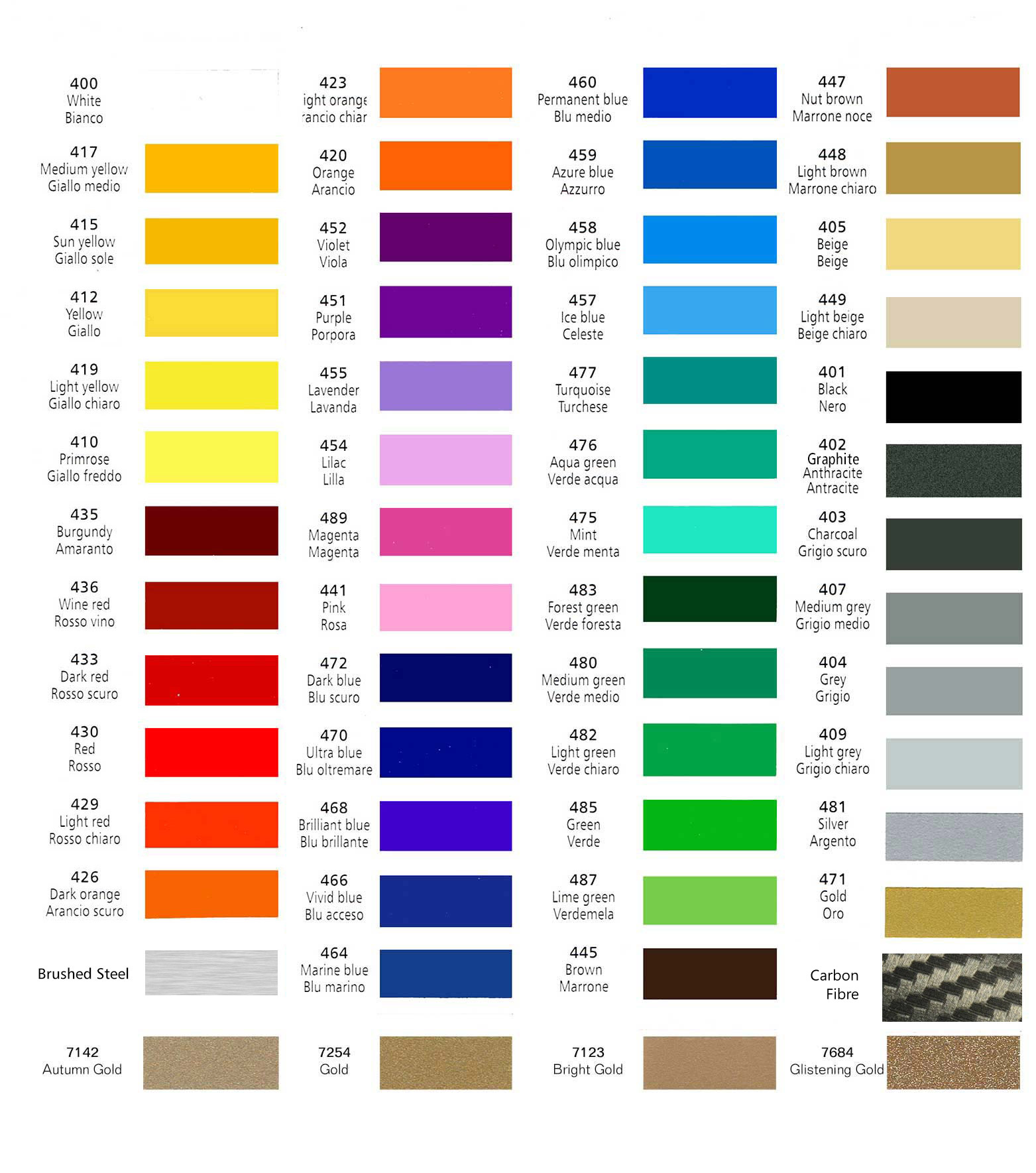 domed gel resin colour chart